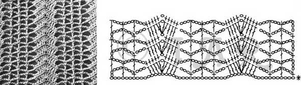 Algunos esquemas y patrones DE CROCHET Aplic1
