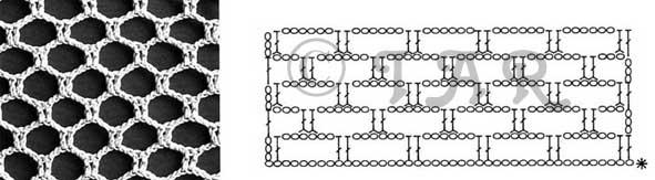 Algunos esquemas y patrones DE CROCHET Aplic12