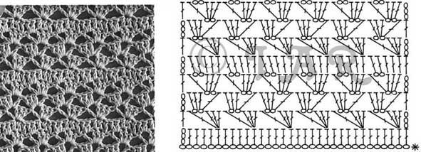 Algunos esquemas y patrones DE CROCHET Aplic13