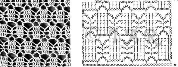 Algunos esquemas y patrones DE CROCHET Aplic24