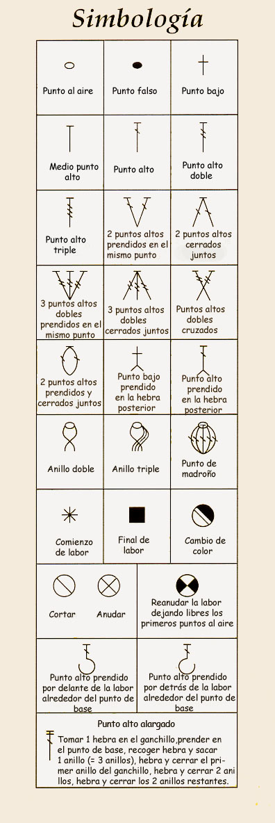 Algunos esquemas y patrones DE CROCHET Simb