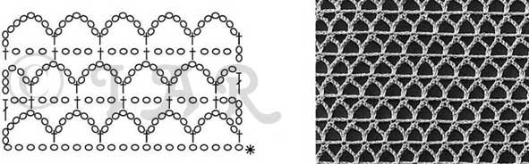 Algunos esquemas y patrones DE CROCHET Aplic10