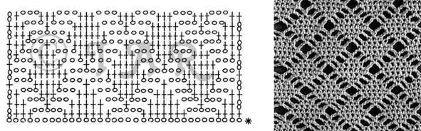 Algunos esquemas y patrones DE CROCHET Aplic18