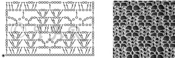 Algunos esquemas y patrones DE CROCHET Aplic19