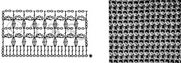 Algunos esquemas y patrones DE CROCHET Aplic20