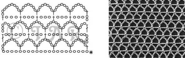 Algunos esquemas y patrones DE CROCHET Aplic8